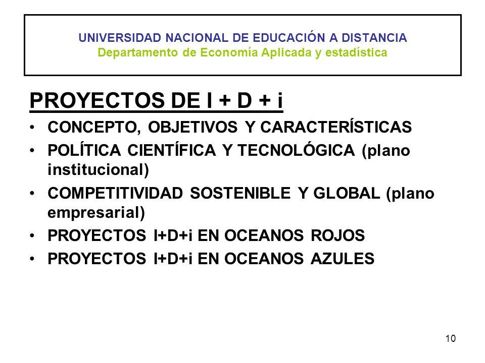 10 PROYECTOS DE I + D + i CONCEPTO, OBJETIVOS Y CARACTERÍSTICAS POLÍTICA CIENTÍFICA Y TECNOLÓGICA (plano institucional) COMPETITIVIDAD SOSTENIBLE Y GL