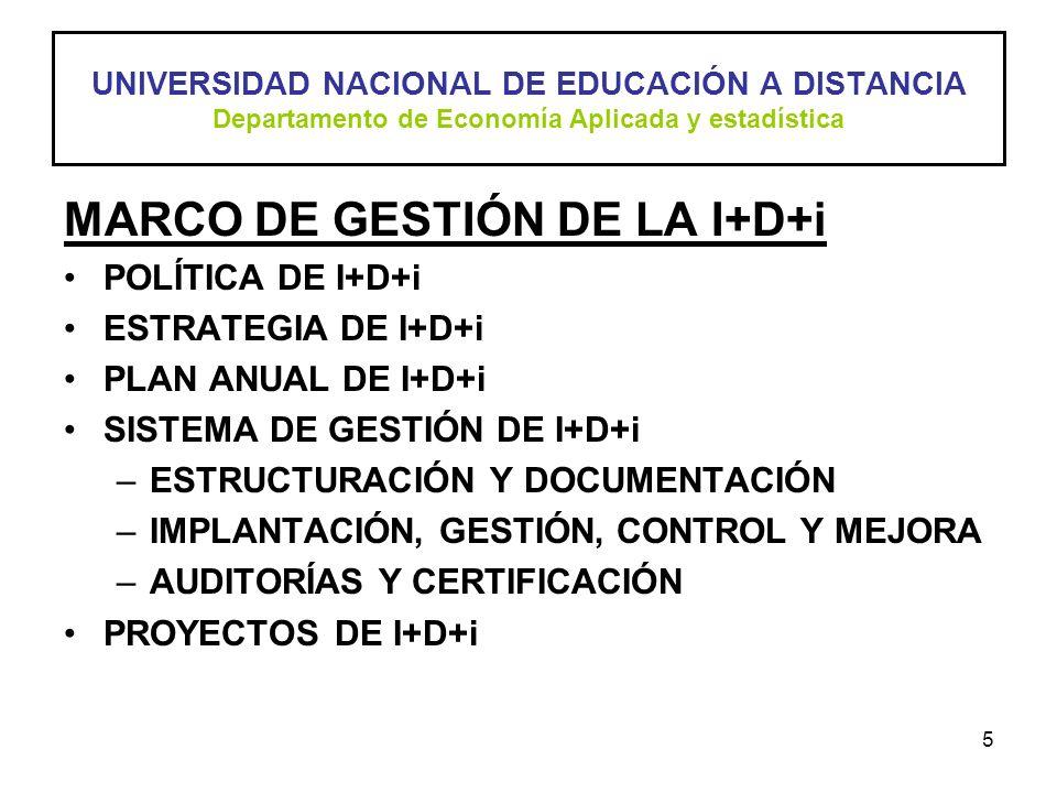 5 MARCO DE GESTIÓN DE LA I+D+i POLÍTICA DE I+D+i ESTRATEGIA DE I+D+i PLAN ANUAL DE I+D+i SISTEMA DE GESTIÓN DE I+D+i –ESTRUCTURACIÓN Y DOCUMENTACIÓN –