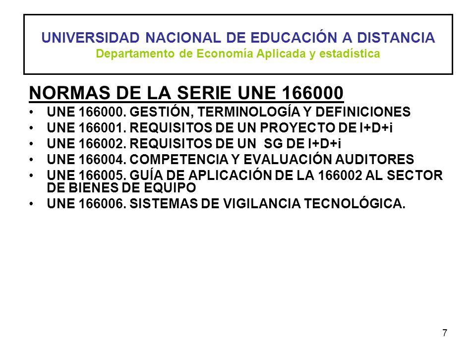7 NORMAS DE LA SERIE UNE 166000 UNE 166000. GESTIÓN, TERMINOLOGÍA Y DEFINICIONES UNE 166001. REQUISITOS DE UN PROYECTO DE I+D+i UNE 166002. REQUISITOS
