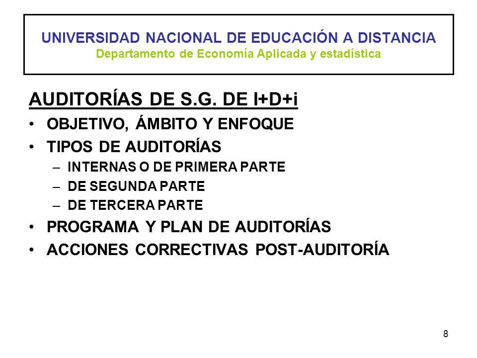 9 RESPONSABILIDAD DE LA DIRECCIÓN COMPROMISO DE LO DIRECCIÓN (CON LA I+D+i) ENFOQUE A LAS PARTES INTERESADAS POLÍTICA DE I+D+i PLANIFICACIÓN OBJETIVOS DE I+D+i PLANIFICACIÓN DEL S.