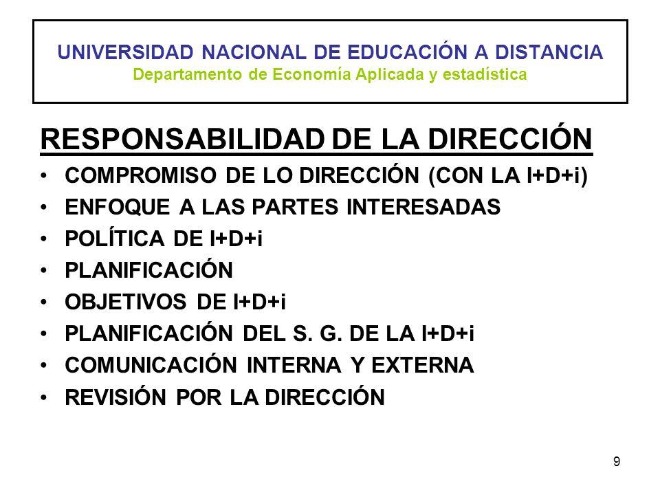 10 PROYECTOS DE I + D + i CONCEPTO, OBJETIVOS Y CARACTERÍSTICAS POLÍTICA CIENTÍFICA Y TECNOLÓGICA (plano institucional) COMPETITIVIDAD SOSTENIBLE Y GLOBAL (plano empresarial) PROYECTOS I+D+i EN OCEANOS ROJOS PROYECTOS I+D+i EN OCEANOS AZULES UNIVERSIDAD NACIONAL DE EDUCACIÓN A DISTANCIA Departamento de Economía Aplicada y estadística