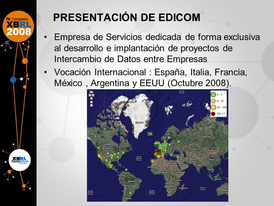 PRESENTACIÓN DE EDICOM Empresa de Servicios dedicada de forma exclusiva al desarrollo e implantación de proyectos de Intercambio de Datos entre Empresas Vocación Internacional : España, Italia, Francia, México, Argentina y EEUU (Octubre 2008).