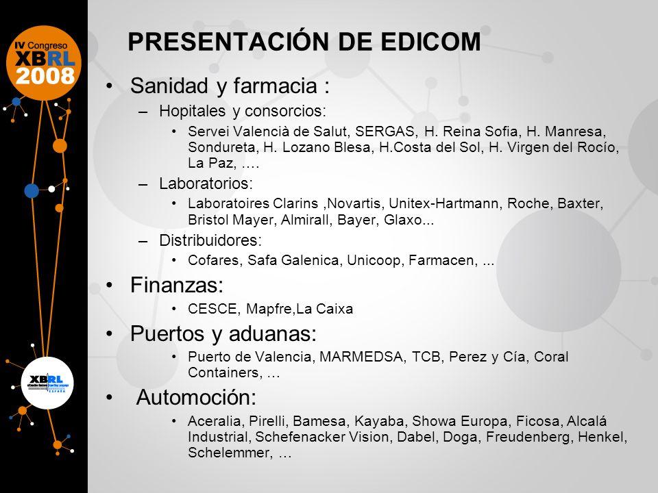 PRESENTACIÓN DE EDICOM Sanidad y farmacia : –Hopitales y consorcios: Servei Valencià de Salut, SERGAS, H.