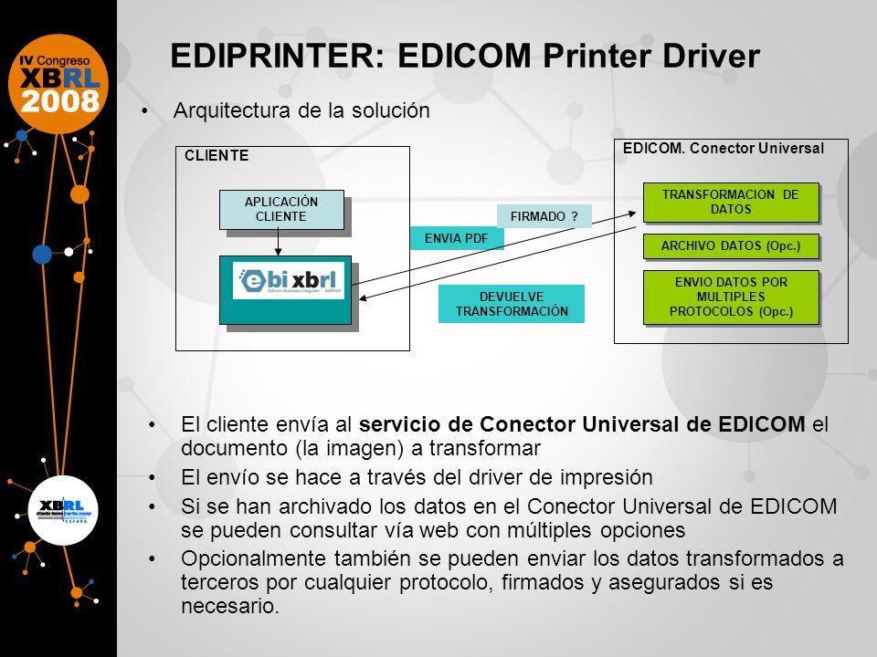 EDIPRINTER: EDICOM Printer Driver Arquitectura de la solución TRANSFORMACION DE DATOS APLICACIÓN CLIENTE EDIPrinter ENVIA PDF DEVUELVE TRANSFORMACIÓN ARCHIVO DATOS (Opc.) ENVIO DATOS POR MULTIPLES PROTOCOLOS (Opc.) CLIENTE EDICOM.