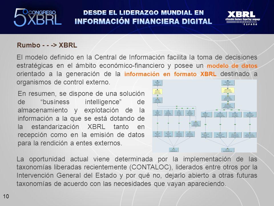 10 Rumbo - - -> XBRL El modelo definido en la Central de Información facilita la toma de decisiones estratégicas en el ámbito económico-financiero y p