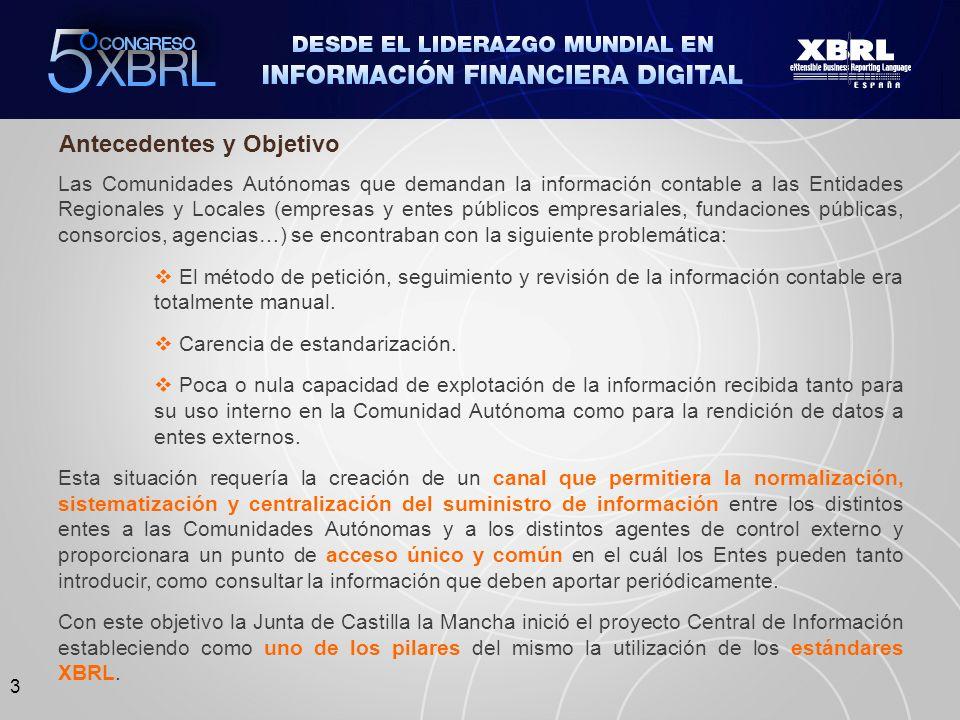 3 Antecedentes y Objetivo Las Comunidades Autónomas que demandan la información contable a las Entidades Regionales y Locales (empresas y entes públic