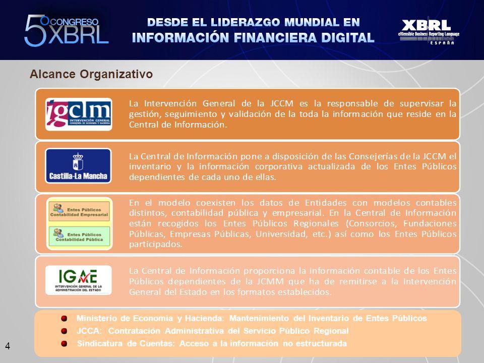 4 Alcance Organizativo Ministerio de Economía y Hacienda: Mantenimiento del Inventario de Entes Públicos JCCA: Contratación Administrativa del Servici