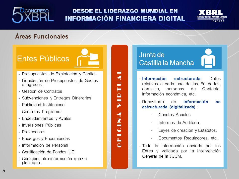 5 Junta de Castilla la Mancha Entes Públicos Información estructurada: Datos relativos a cada una de las Entidades, domicilio, personas de Contacto, i