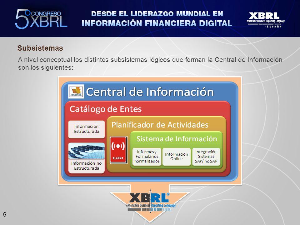 6 Subsistemas A nivel conceptual los distintos subsistemas lógicos que forman la Central de Información son los siguientes:
