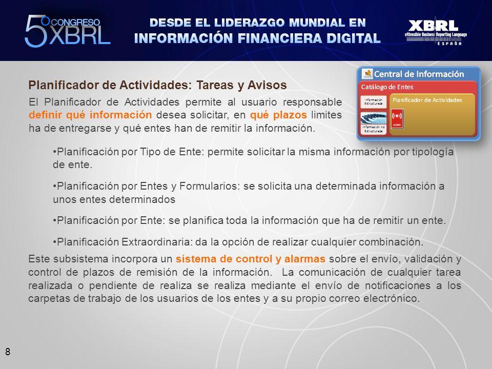 8 Planificador de Actividades: Tareas y Avisos Planificación por Tipo de Ente: permite solicitar la misma información por tipología de ente.