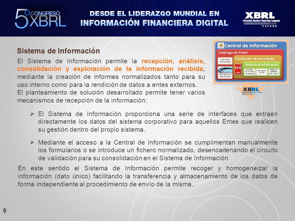 9 Sistema de Información El Sistema de Información proporciona una serie de interfaces que extraen directamente los datos del sistema corporativo para