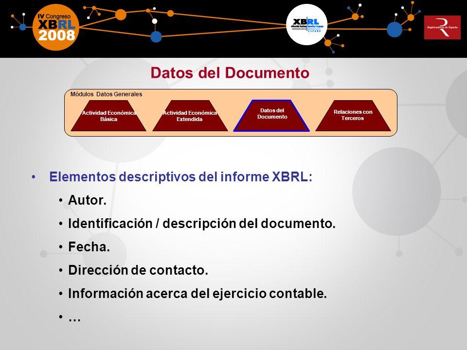 Datos del Documento Elementos descriptivos del informe XBRL: Autor. Identificación / descripción del documento. Fecha. Dirección de contacto. Informac