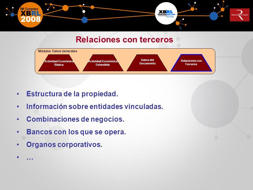 Relaciones con terceros Estructura de la propiedad. Información sobre entidades vinculadas. Combinaciones de negocios. Bancos con los que se opera. Or