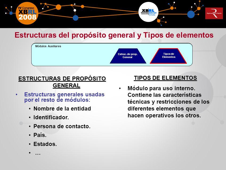 ESTRUCTURAS DE PROPÓSITO GENERAL Estructuras generales usadas por el resto de módulos: Nombre de la entidad Identificador. Persona de contacto. País.