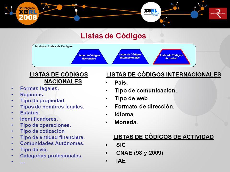 Módulos Listas de Códigos Listas de Códigos Actividad Listas de Códigos Nacionales Listas de Códigos Internacionales LISTAS DE CÓDIGOS NACIONALES Form