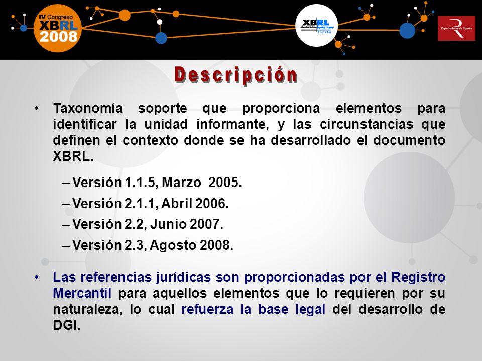Módulos Listas de Códigos Listas de Códigos Actividad Listas de Códigos Nacionales Listas de Códigos Internacionales LISTAS DE CÓDIGOS NACIONALES Formas legales.