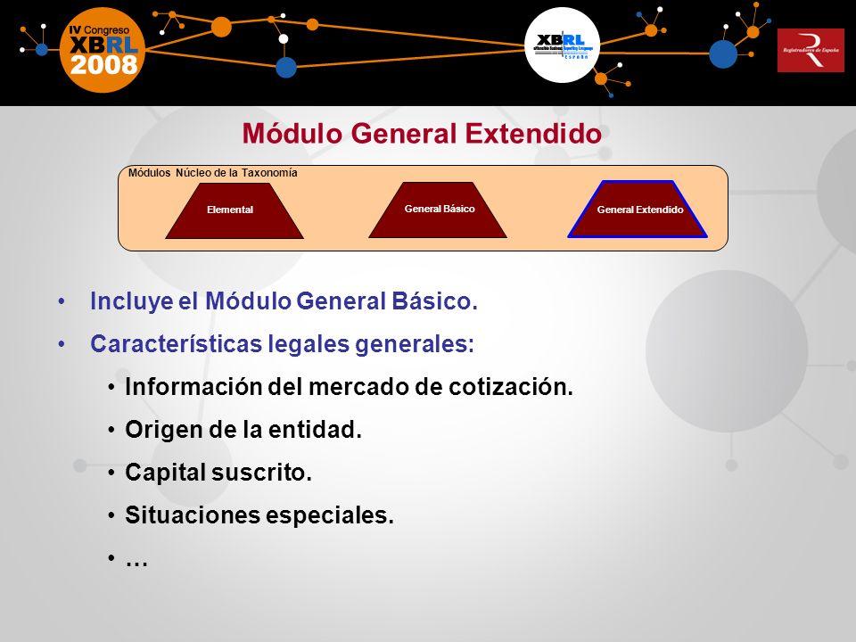Incluye el Módulo General Básico. Características legales generales: Información del mercado de cotización. Origen de la entidad. Capital suscrito. Si