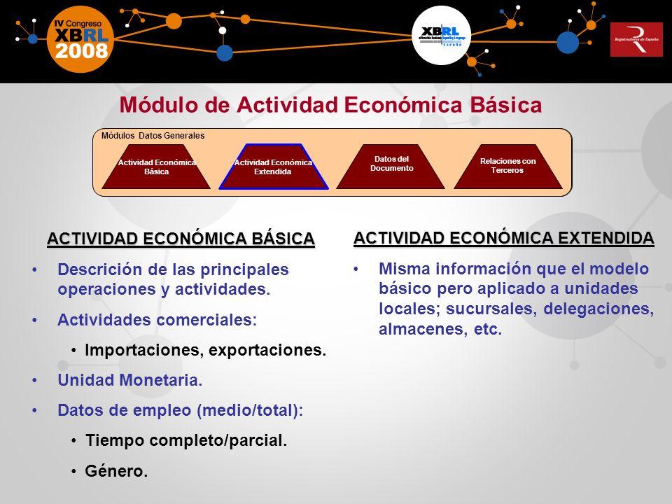 Actividad Económica Básica Actividad Económica Extendida Datos del Documento Relaciones con Terceros Módulos Datos Generales Actividad Económica Básic