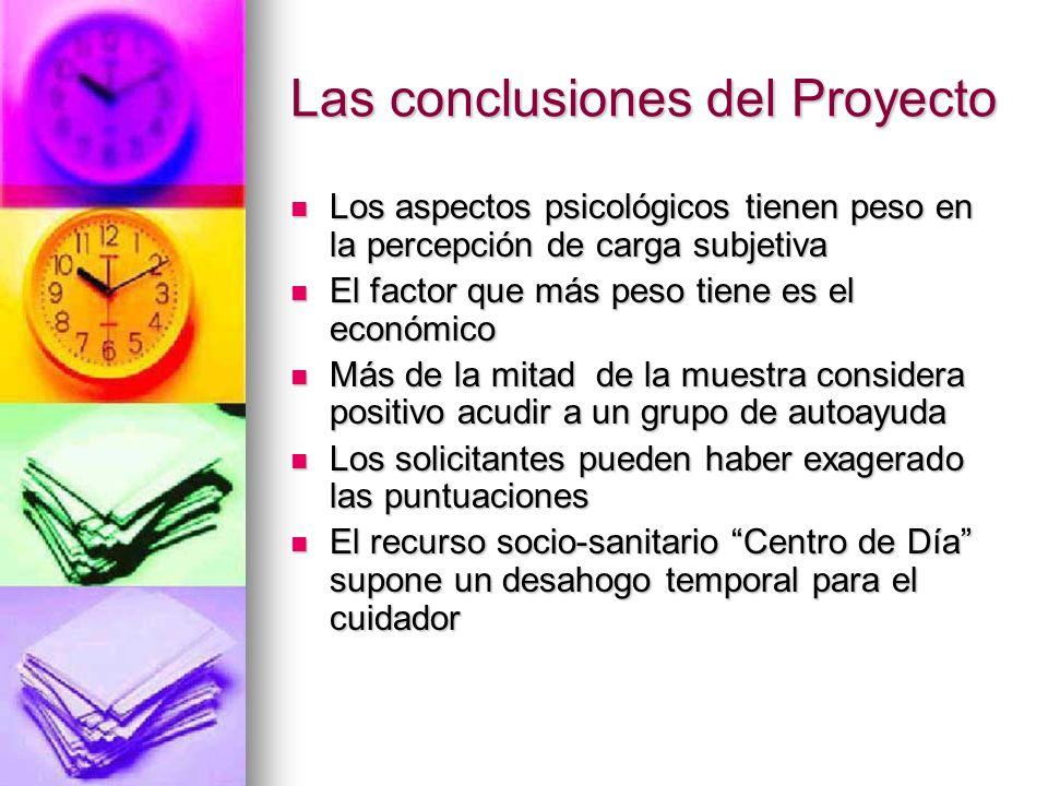 Las conclusiones del Proyecto Los aspectos psicológicos tienen peso en la percepción de carga subjetiva Los aspectos psicológicos tienen peso en la pe
