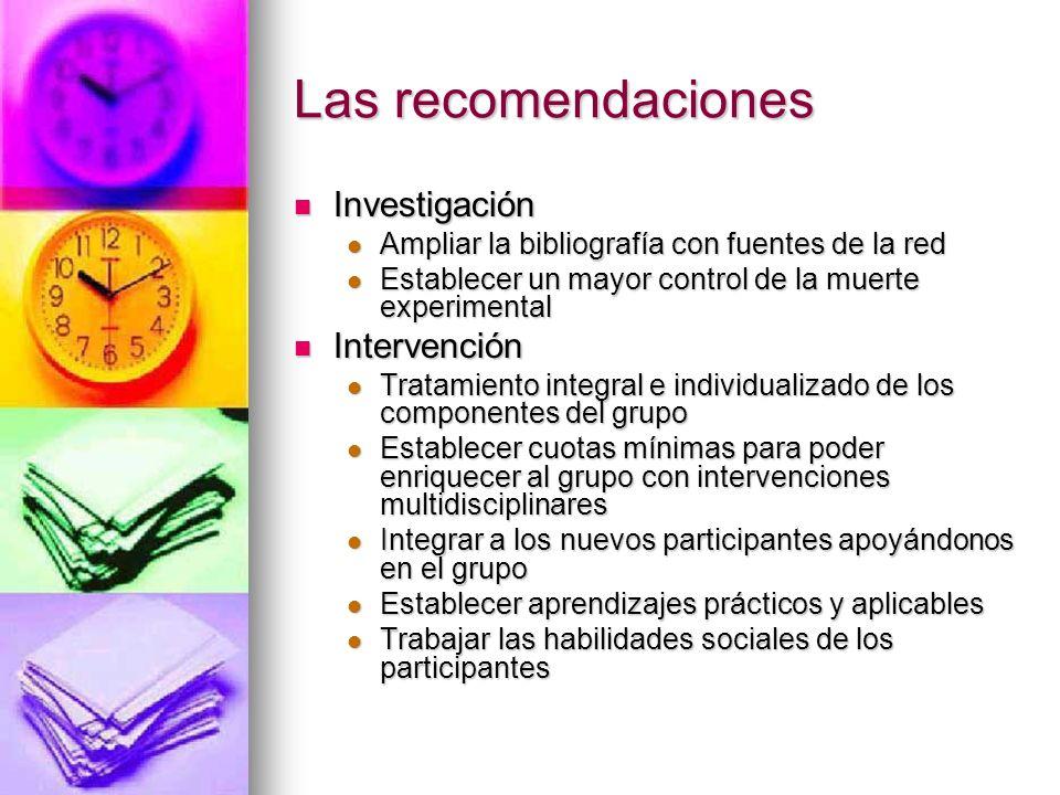 Las recomendaciones Investigación Investigación Ampliar la bibliografía con fuentes de la red Ampliar la bibliografía con fuentes de la red Establecer