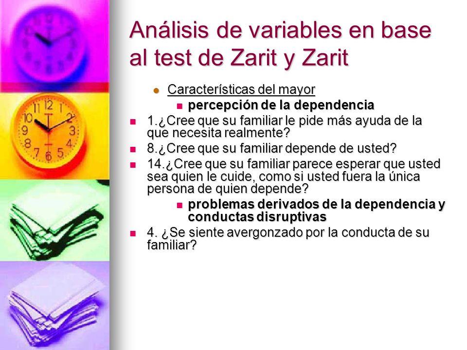 Análisis de variables en base al test de Zarit y Zarit Características del mayor Características del mayor percepción de la dependencia percepción de