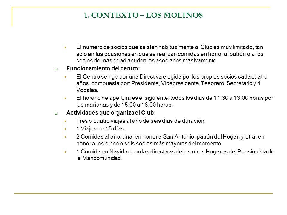 1. CONTEXTO – LOS MOLINOS El número de socios que asisten habitualmente al Club es muy limitado, tan sólo en las ocasiones en que se realizan comidas