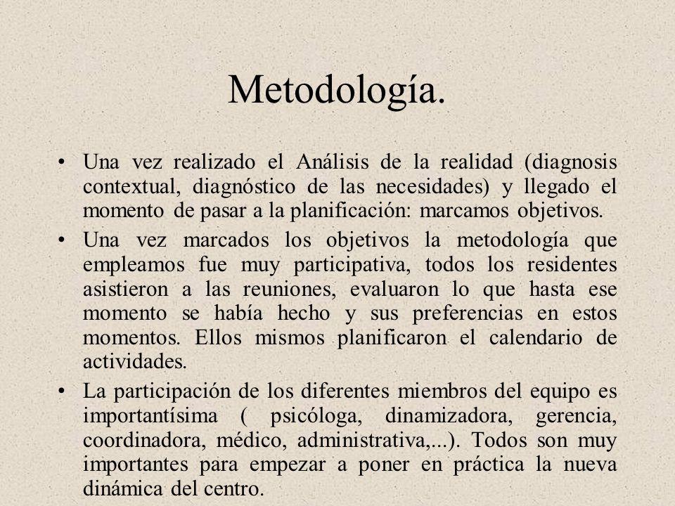 Metodología. Una vez realizado el Análisis de la realidad (diagnosis contextual, diagnóstico de las necesidades) y llegado el momento de pasar a la pl