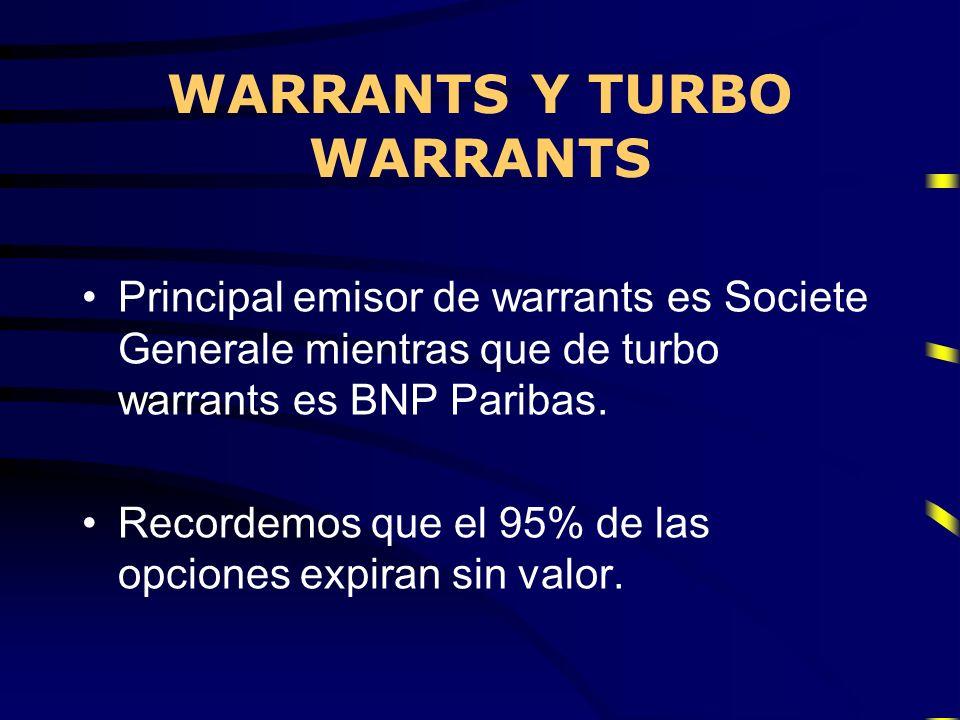 WARRANTS Y TURBO WARRANTS Principal emisor de warrants es Societe Generale mientras que de turbo warrants es BNP Paribas. Recordemos que el 95% de las