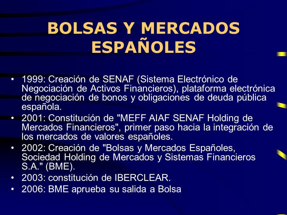BOLSAS Y MERCADOS ESPAÑOLES 1999: Creación de SENAF (Sistema Electrónico de Negociación de Activos Financieros), plataforma electrónica de negociación