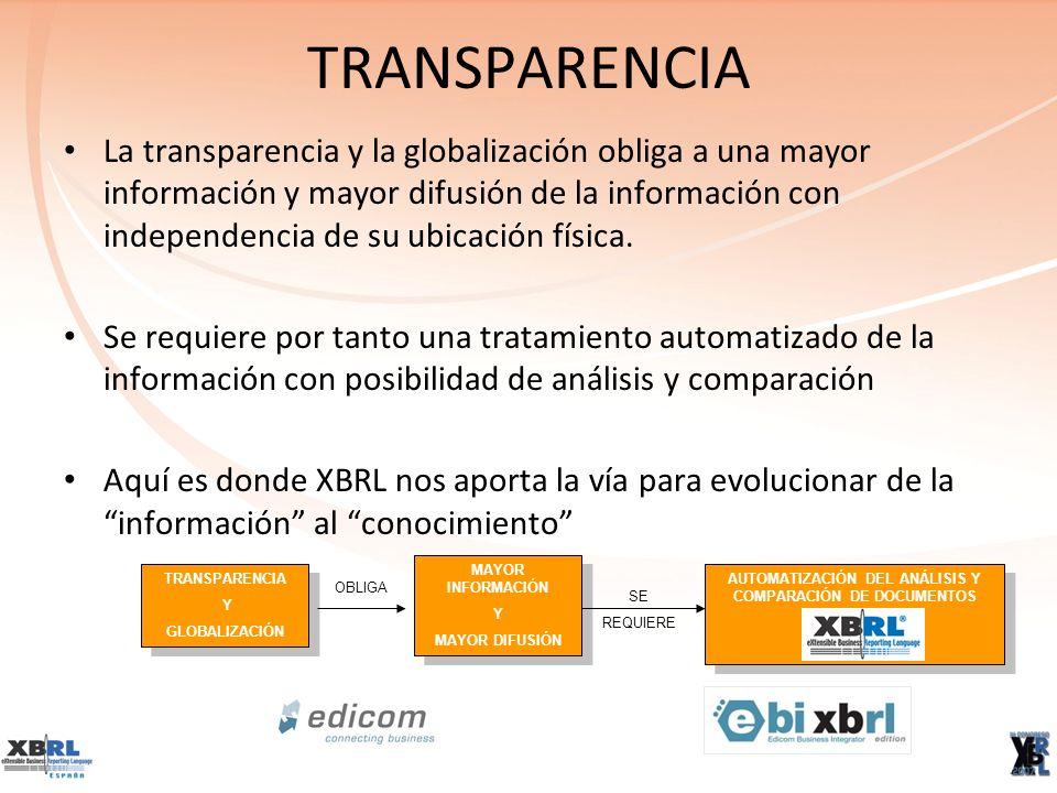 AUTOMATIZACIÓN DEL ANÁLISIS Y COMPARACIÓN DE DOCUMENTOS COMPARABILIDAD XBRL Para analizar y contrastar informes XBRL de diferentes procedencias es necesario que sean comparables.