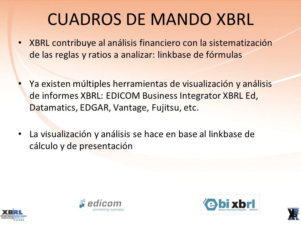 EBI XBRL EDITION Ejemplo de una herramienta de visualización análisis de informes XBRL Basada en interfaz Web y con usuario de demostración gratuito en: Una vez conectados podemos validar documentos, visualizar, analizar, comparar, etc.