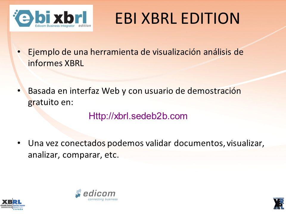 Muchas Gracias José Vilata jvilata@edicomgroup.com www.edicomgroup.com
