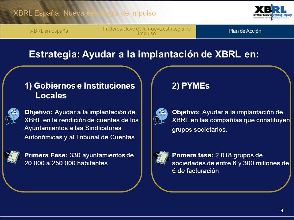 XBRL España: Nueva estrategia de impulso 4 Estrategia: Ayudar a la implantación de XBRL en: XBRL en España Factores clave de la nueva estrategia de impulso Plan de Acción 2) PYMEs Objetivo: Ayudar a la implantación de XBRL en las compañías que constituyen grupos societarios.