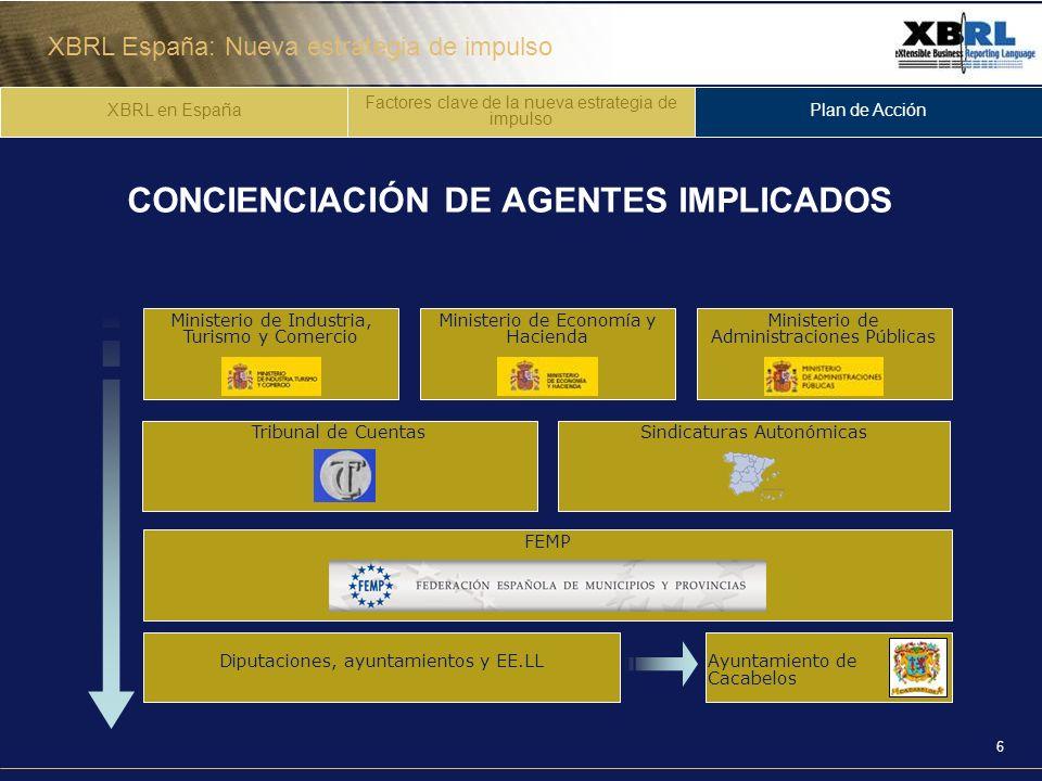 XBRL España: Nueva estrategia de impulso 7 EXPERIENCIAS DE ÉXITO – Piloto en Cacabelos Envío de la liquidación anual del presupuesto a la DGCFEL Conversor XBRL Adaptación de los sistemas Web de la DGCFEL DGCFEL: Dirección General de Coordinación Financiera con la Entidades Locales CONVERSOR XBRL VALIDADOR XBRL VISUALIZADOR XBRL CONVERSOR XBRL Opción A Opción B Exportado desde la aplicación contable del ayuntamiento Introducción directa en la web de la DGCFEL Aplicación Contable XBRL en España Factores clave de la nueva estrategia de impulso Plan de Acción