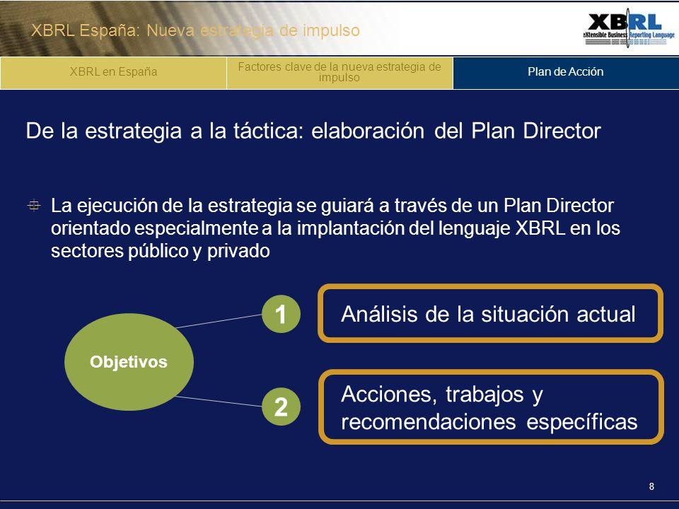 XBRL España: Nueva estrategia de impulso 8 De la estrategia a la táctica: elaboración del Plan Director La ejecución de la estrategia se guiará a través de un Plan Director orientado especialmente a la implantación del lenguaje XBRL en los sectores público y privado XBRL en España Factores clave de la nueva estrategia de impulso Plan de Acción Objetivos 1 Análisis de la situación actual 2 Acciones, trabajos y recomendaciones específicas