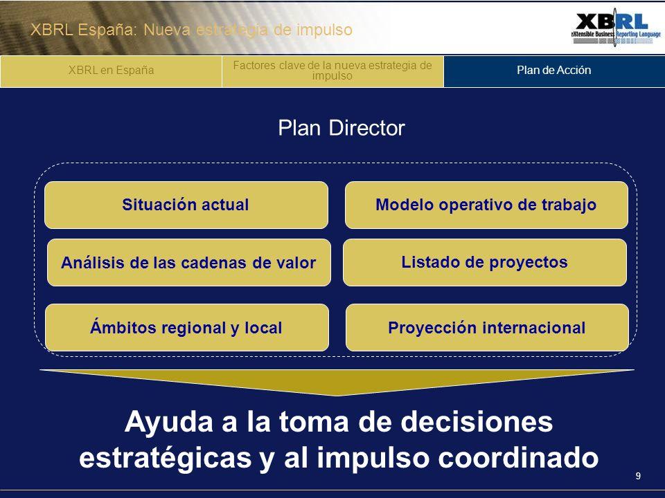 XBRL España: Nueva estrategia de impulso 10 Muchas gracias