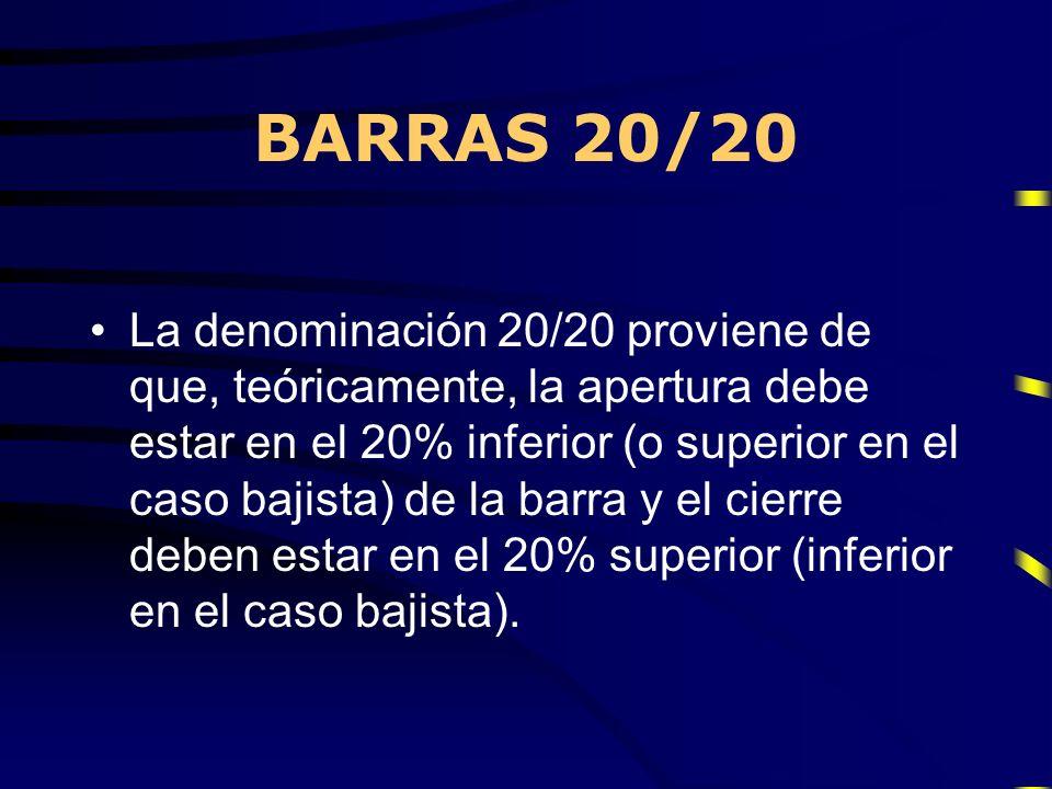 BARRAS 20/20 La denominación 20/20 proviene de que, teóricamente, la apertura debe estar en el 20% inferior (o superior en el caso bajista) de la barr