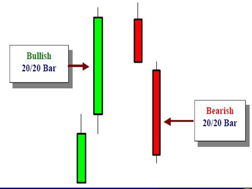 BARRAS 20/20 La importancia de una barra 20/20 viene determinada por la barra precedente: si la barra anterior presenta la misma dirección que la barra 20/20 entonces podemos considerar que dicha barra 20/20 es relevante.
