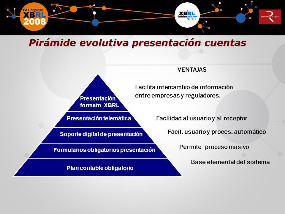 El Colegio de Registradores es miembro fundador de la Asociación XBRL España, y pertenece al Consejo Directivo desde el inicio.