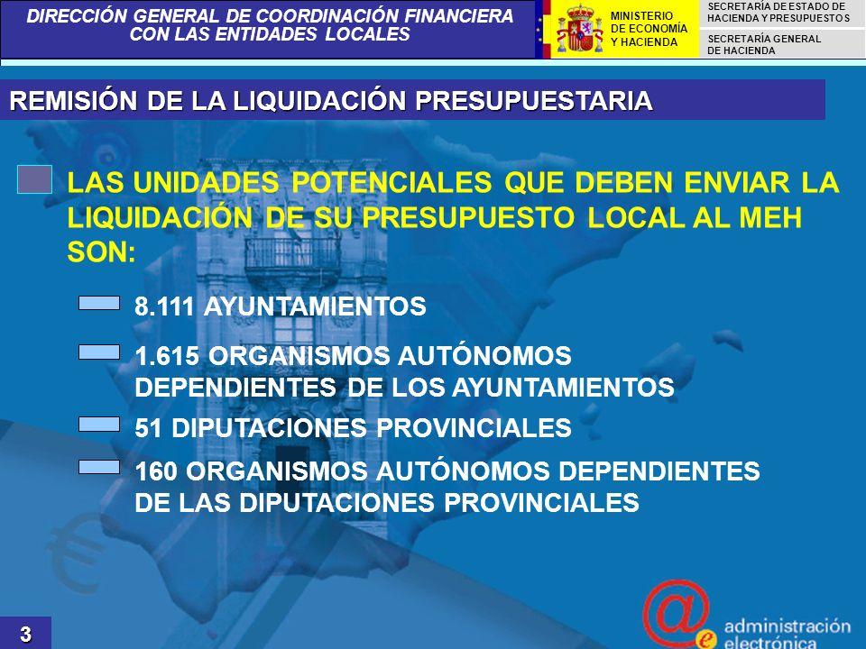 DIRECCIÓN GENERAL DE COORDINACIÓN FINANCIERA CON LAS ENTIDADES LOCALES SECRETARÍA DE ESTADO DE HACIENDA Y PRESUPUESTOS SECRETARÍA GENERAL DE HACIENDA MINISTERIO DE ECONOMÍA Y HACIENDA 14 IMPLEMENTACIÓN DEL PROYECTO (I) LA DGCFEL HA ASUMIDO EL CONTENIDO DE LA MOCIÓN DEL SENADO AL GOBIERNO, Y HA PLANTEADO EL ESTÁNDAR XBRL COMO LA MEJOR ALTERNATIVA PARA ARMONIZAR LA INFORMACIÓN DERIVADA DE LAS LIQUIDACIONES DEL PRESUPUESTO DE LAS ENTIDADES LOCALES.