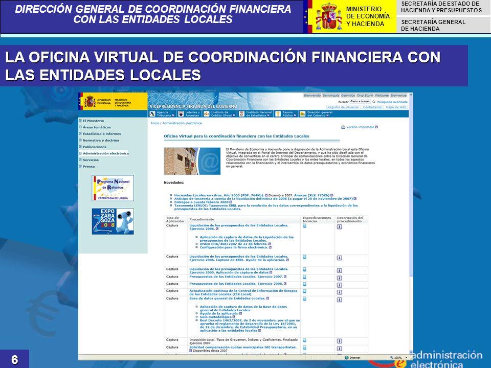 DIRECCIÓN GENERAL DE COORDINACIÓN FINANCIERA CON LAS ENTIDADES LOCALES SECRETARÍA DE ESTADO DE HACIENDA Y PRESUPUESTOS SECRETARÍA GENERAL DE HACIENDA MINISTERIO DE ECONOMÍA Y HACIENDA DATOS FINANCIEROS LOCALES.