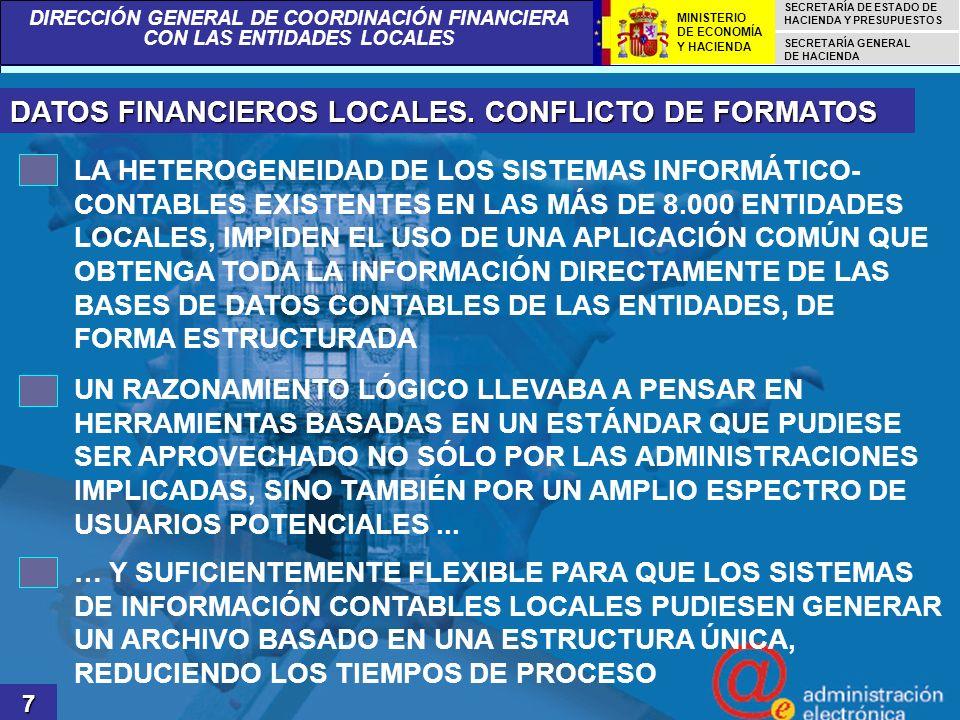 DIRECCIÓN GENERAL DE COORDINACIÓN FINANCIERA CON LAS ENTIDADES LOCALES SECRETARÍA DE ESTADO DE HACIENDA Y PRESUPUESTOS SECRETARÍA GENERAL DE HACIENDA MINISTERIO DE ECONOMÍA Y HACIENDA MOCIÓN DEL SENADO DE ESPAÑA INSTANDO AL GOBIERNO EL IMPULSO EN LA UTILIZACIÓN DE XBRL 8 LA MOCIÓN, APROBADA EN LA SESIÓN PLENARIA DE 20 JUNIO DE 2006, SOLICITÓ AL GOBIERNO ESPAÑOL SU IMPLICACIÓN EN EL LIDERAZGO, ESTANDARIZACIÓN Y HOMOGENEIZACIÓN DE LA IMPLANTACIÓN DE XBRL EL SENADO CONSIDERÓ ESPECIALMENTE IMPORTANTE LA ADOPCIÓN DE UN ESTÁNDAR ABIERTO QUE PUEDE SER UTILIZADO POR MÁS DE 8.000 AYUNTAMIENTOS, 17 COMUNIDADES AUTÓNOMAS, 50 GOBIERNOS PROVINCIALES, VARIOS MINISTERIOS, Y OTROS ORGANISMOS CON COMPETENCIAS EN EL SISTEMA FINANCIERO ESPAÑOL