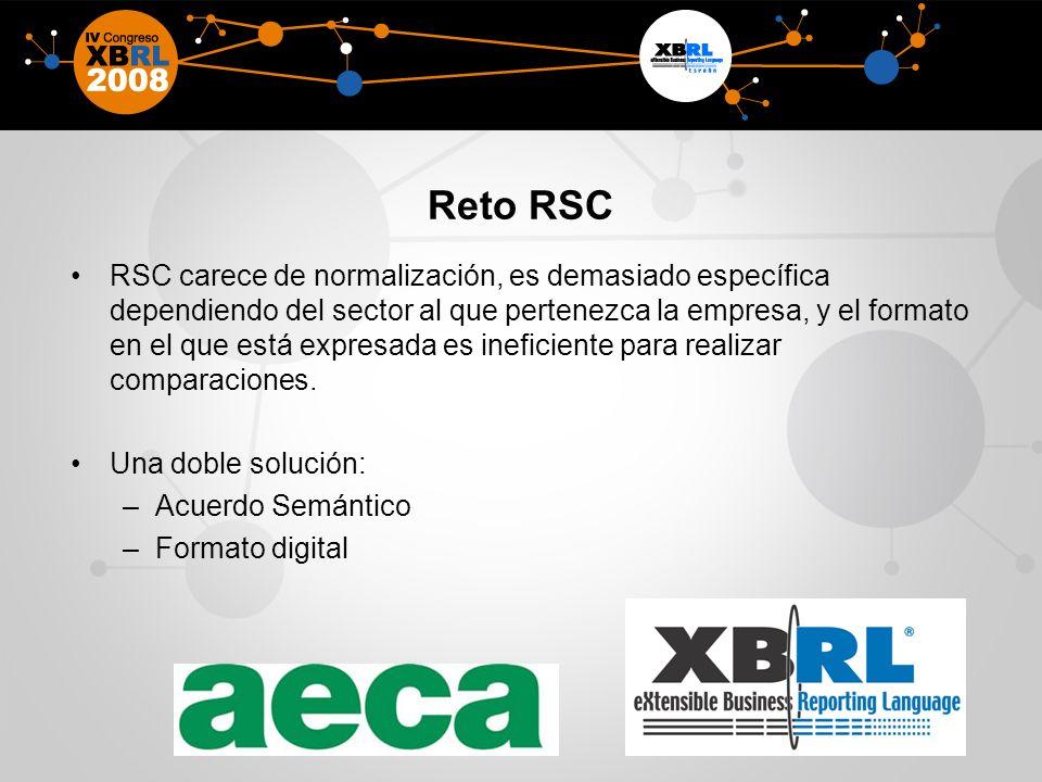 Reto RSC RSC carece de normalización, es demasiado específica dependiendo del sector al que pertenezca la empresa, y el formato en el que está expresada es ineficiente para realizar comparaciones.
