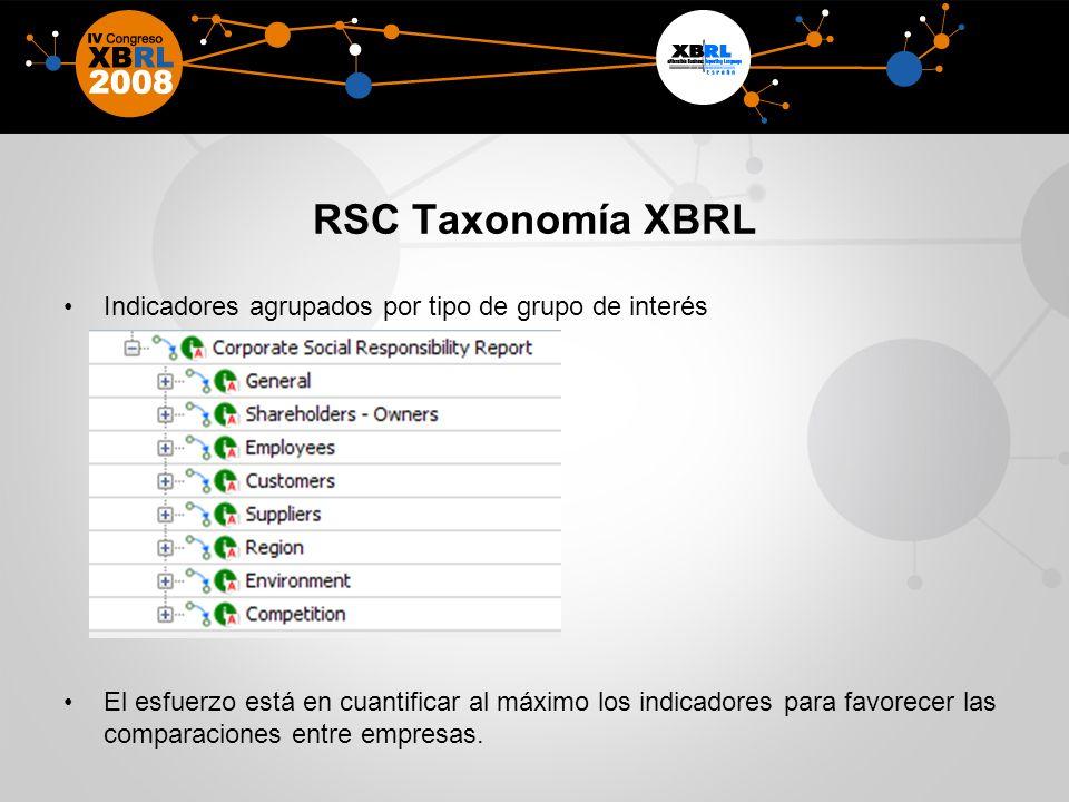 RSC Taxonomía XBRL Indicadores agrupados por tipo de grupo de interés El esfuerzo está en cuantificar al máximo los indicadores para favorecer las comparaciones entre empresas.