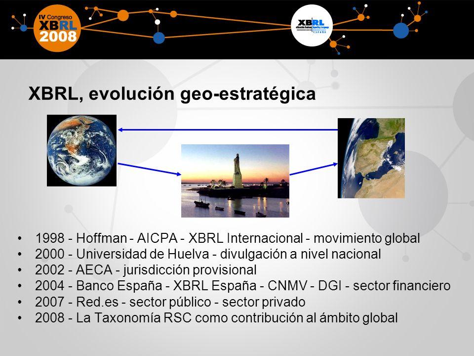 XBRL, evolución geo-estratégica 1998 - Hoffman - AICPA - XBRL Internacional - movimiento global 2000 - Universidad de Huelva - divulgación a nivel nacional 2002 - AECA - jurisdicción provisional 2004 - Banco España - XBRL España - CNMV - DGI - sector financiero 2007 - Red.es - sector público - sector privado 2008 - La Taxonomía RSC como contribución al ámbito global