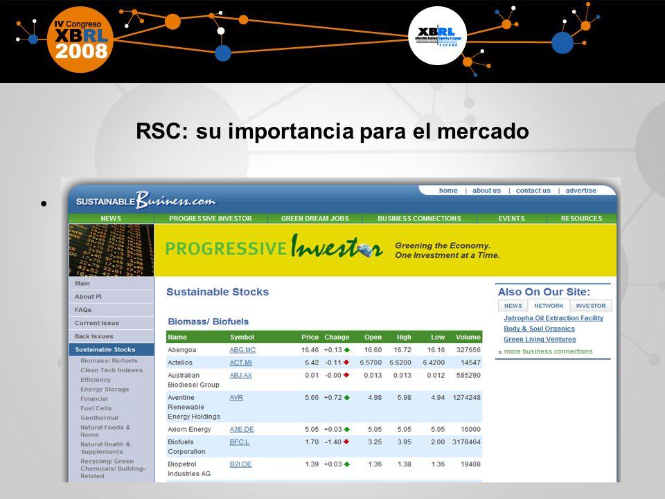 RSC: su importancia para el mercado RSC es una ventaja competitiva en el siglo XXI.