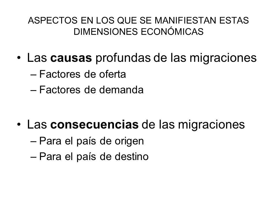ASPECTOS EN LOS QUE SE MANIFIESTAN ESTAS DIMENSIONES ECONÓMICAS Las causas profundas de las migraciones –Factores de oferta –Factores de demanda Las c