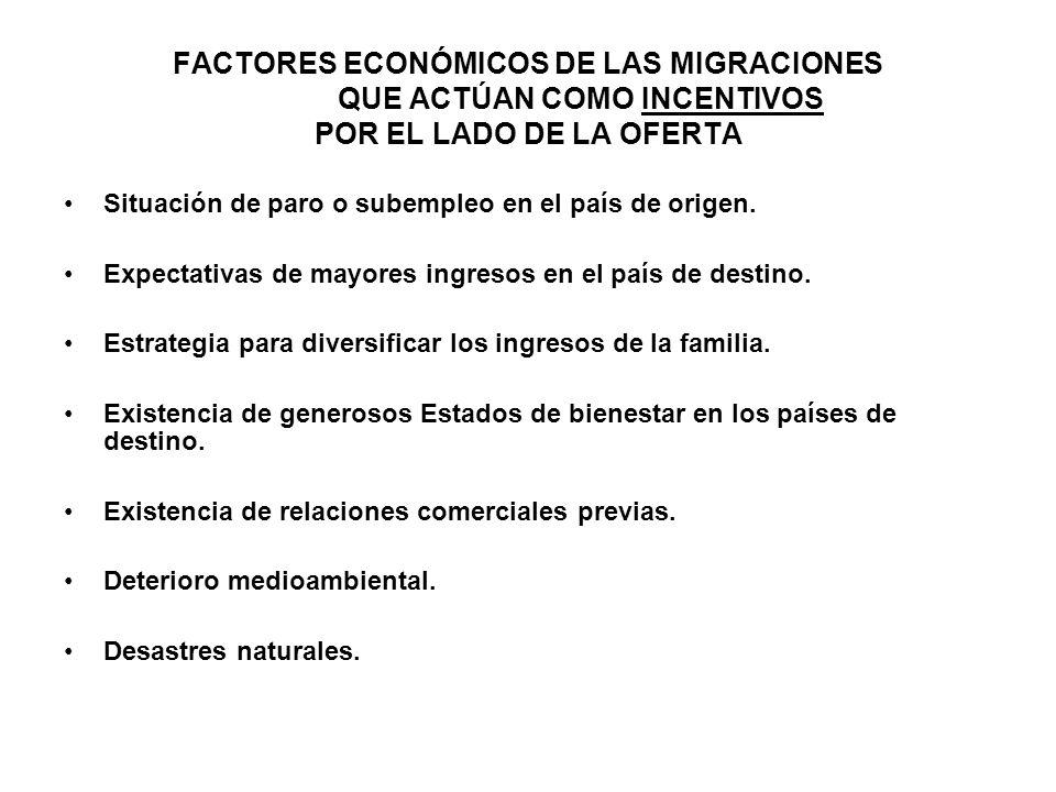 FACTORES ECONÓMICOS DE LAS MIGRACIONES QUE ACTÚAN COMO INCENTIVOS POR EL LADO DE LA OFERTA Situación de paro o subempleo en el país de origen. Expecta