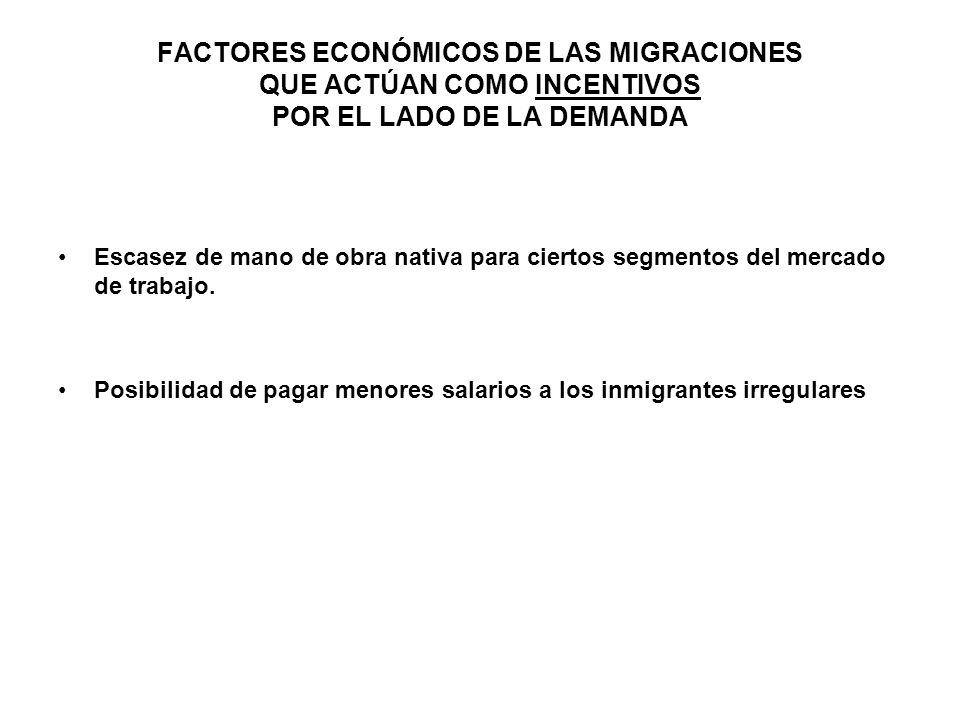 FACTORES ECONÓMICOS DE LAS MIGRACIONES QUE ACTÚAN COMO INCENTIVOS POR EL LADO DE LA DEMANDA Escasez de mano de obra nativa para ciertos segmentos del