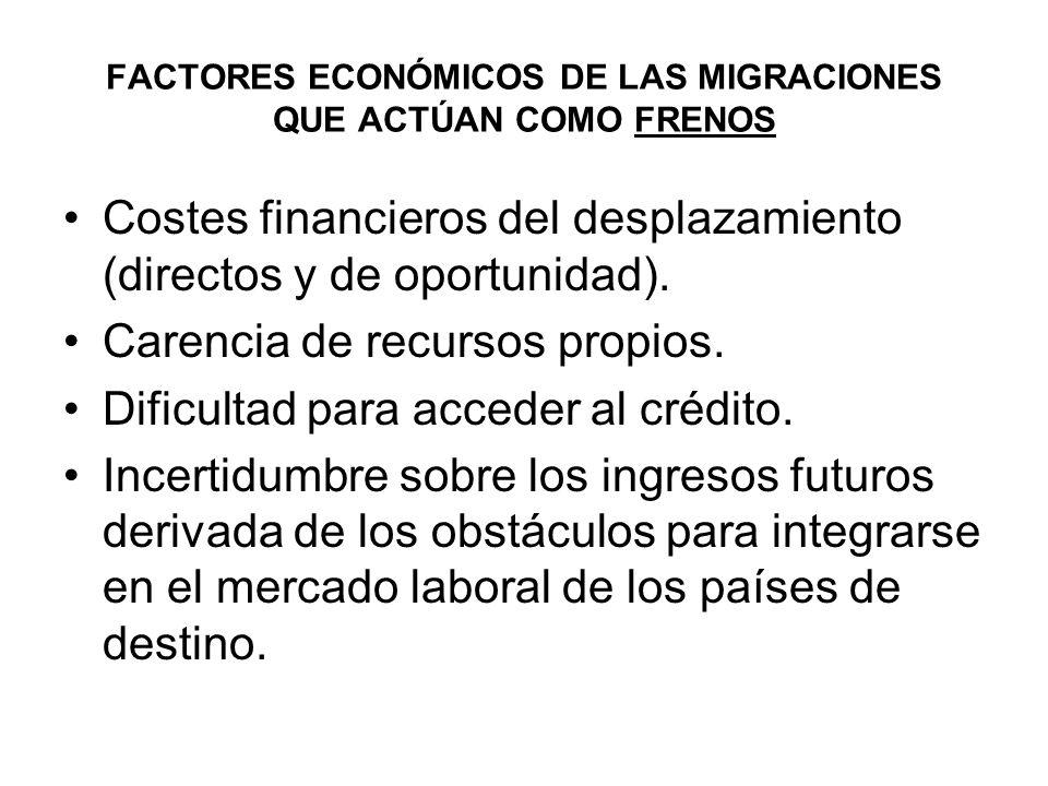 FACTORES ECONÓMICOS DE LAS MIGRACIONES QUE ACTÚAN COMO FRENOS Costes financieros del desplazamiento (directos y de oportunidad). Carencia de recursos